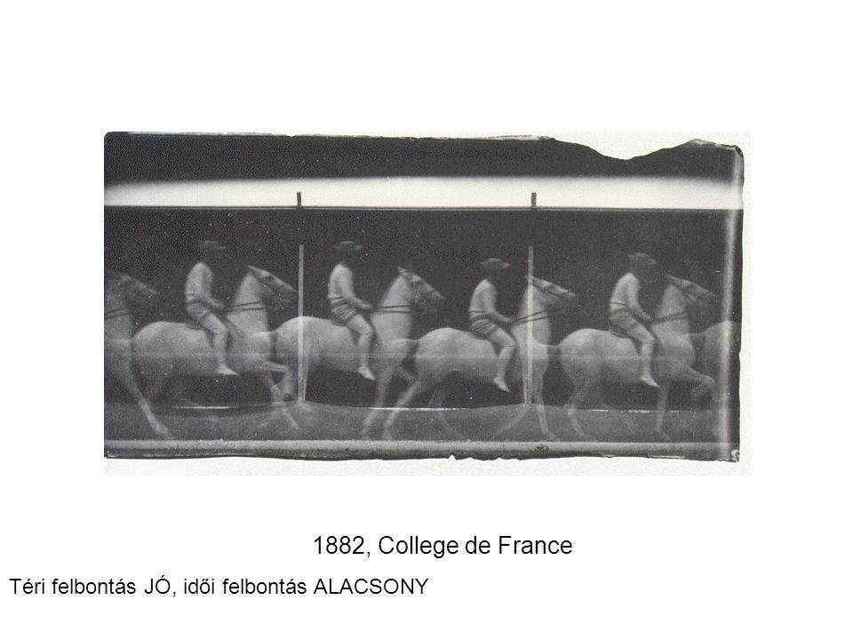 1882, College de France Téri felbontás JÓ, idői felbontás ALACSONY