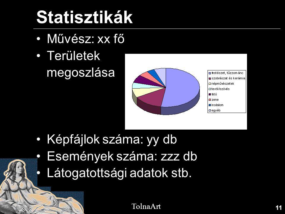 Statisztikák Művész: xx fő Területek megoszlása Képfájlok száma: yy db