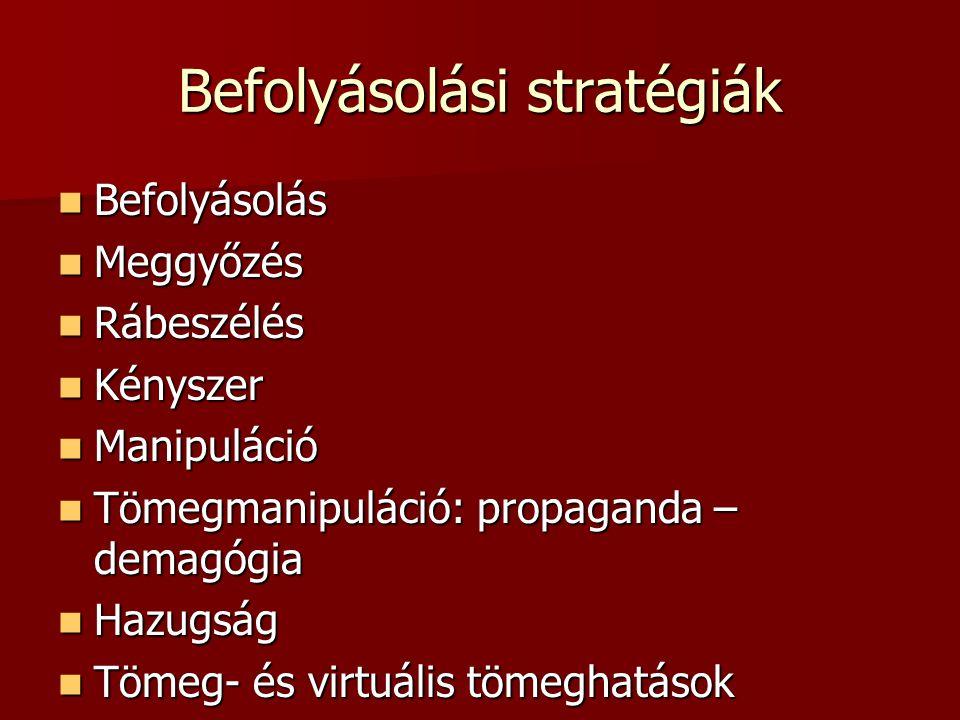 Befolyásolási stratégiák