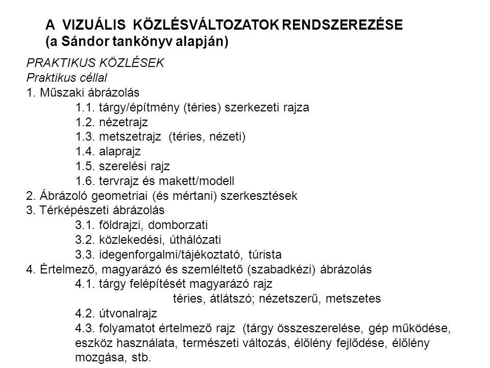 A VIZUÁLIS KÖZLÉSVÁLTOZATOK RENDSZEREZÉSE (a Sándor tankönyv alapján)