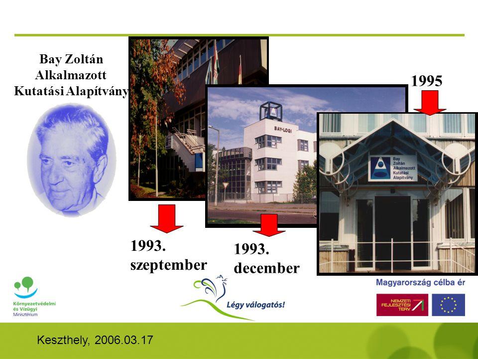 1995 1993. szeptember 1993. december Bay Zoltán Alkalmazott