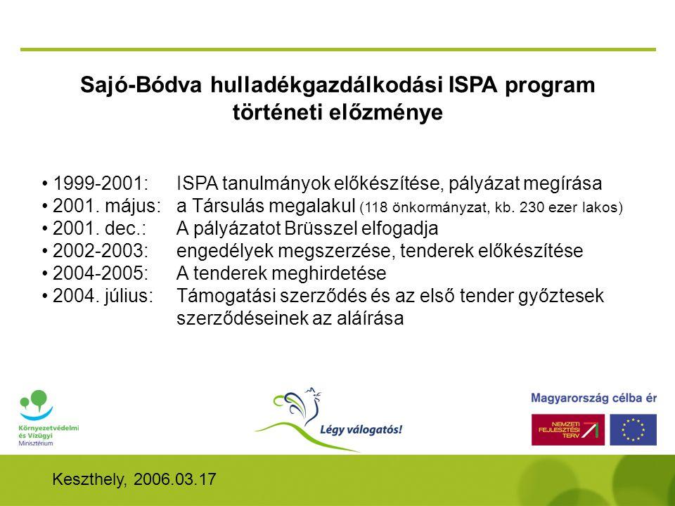 Sajó-Bódva hulladékgazdálkodási ISPA program