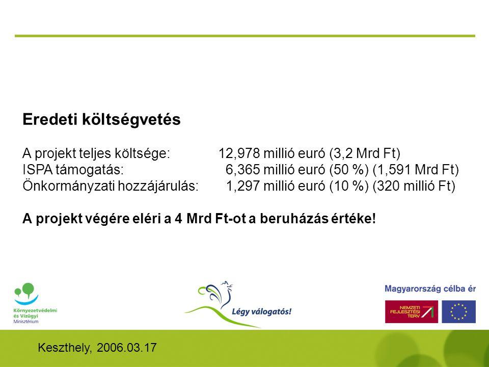 Eredeti költségvetés A projekt teljes költsége: 12,978 millió euró (3,2 Mrd Ft) ISPA támogatás: 6,365 millió euró (50 %) (1,591 Mrd Ft)