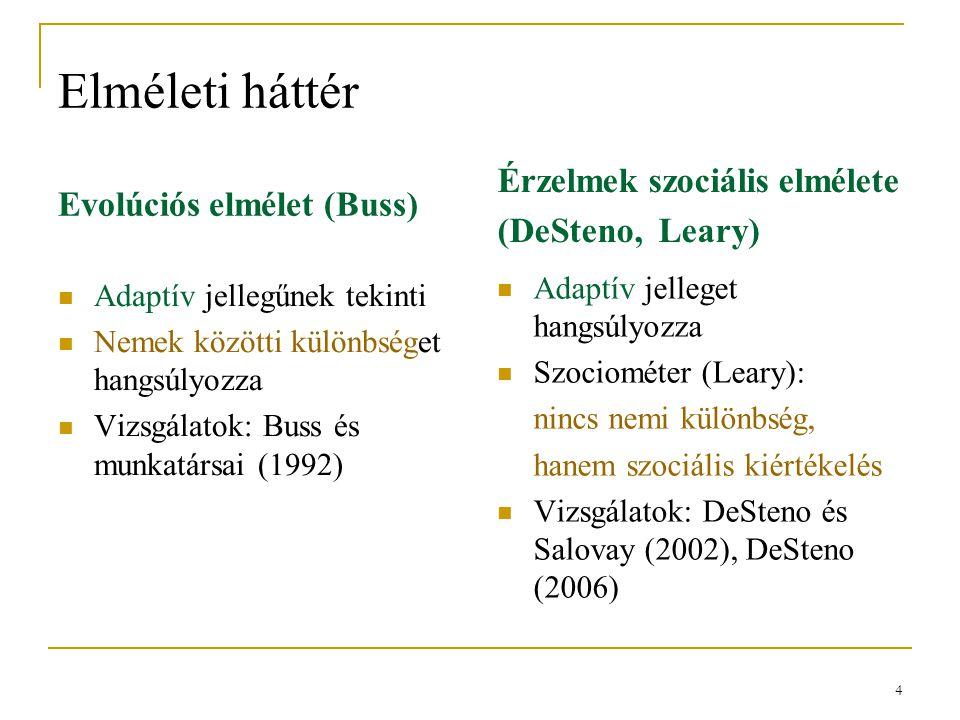Elméleti háttér Érzelmek szociális elmélete (DeSteno, Leary)