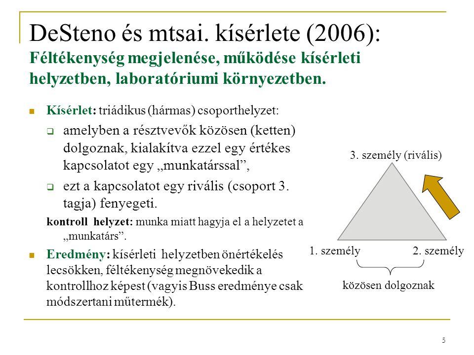 DeSteno és mtsai. kísérlete (2006): Féltékenység megjelenése, működése kísérleti helyzetben, laboratóriumi környezetben.