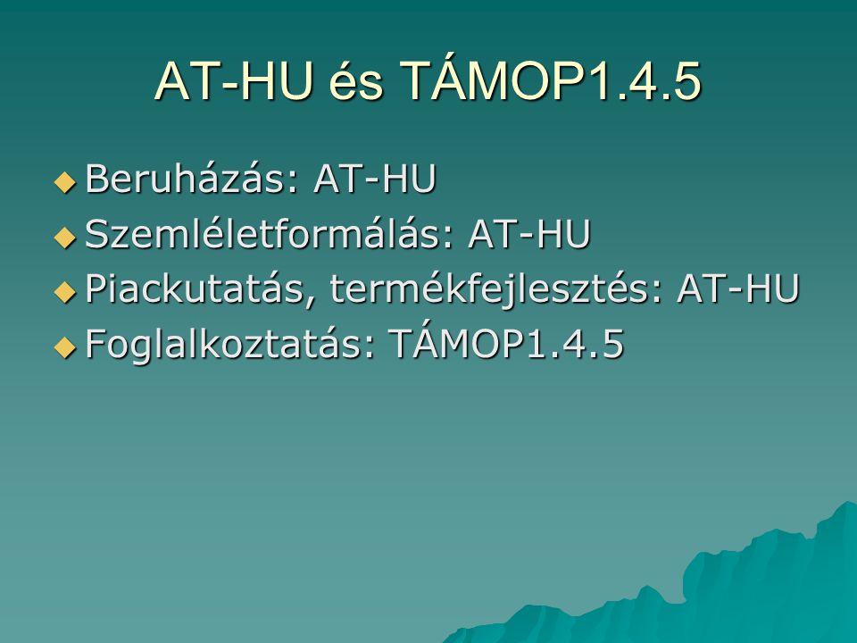 AT-HU és TÁMOP1.4.5 Beruházás: AT-HU Szemléletformálás: AT-HU