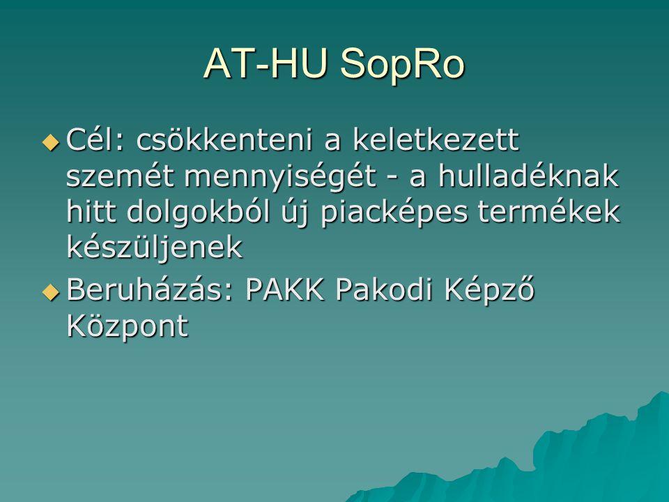 AT-HU SopRo Cél: csökkenteni a keletkezett szemét mennyiségét - a hulladéknak hitt dolgokból új piacképes termékek készüljenek.