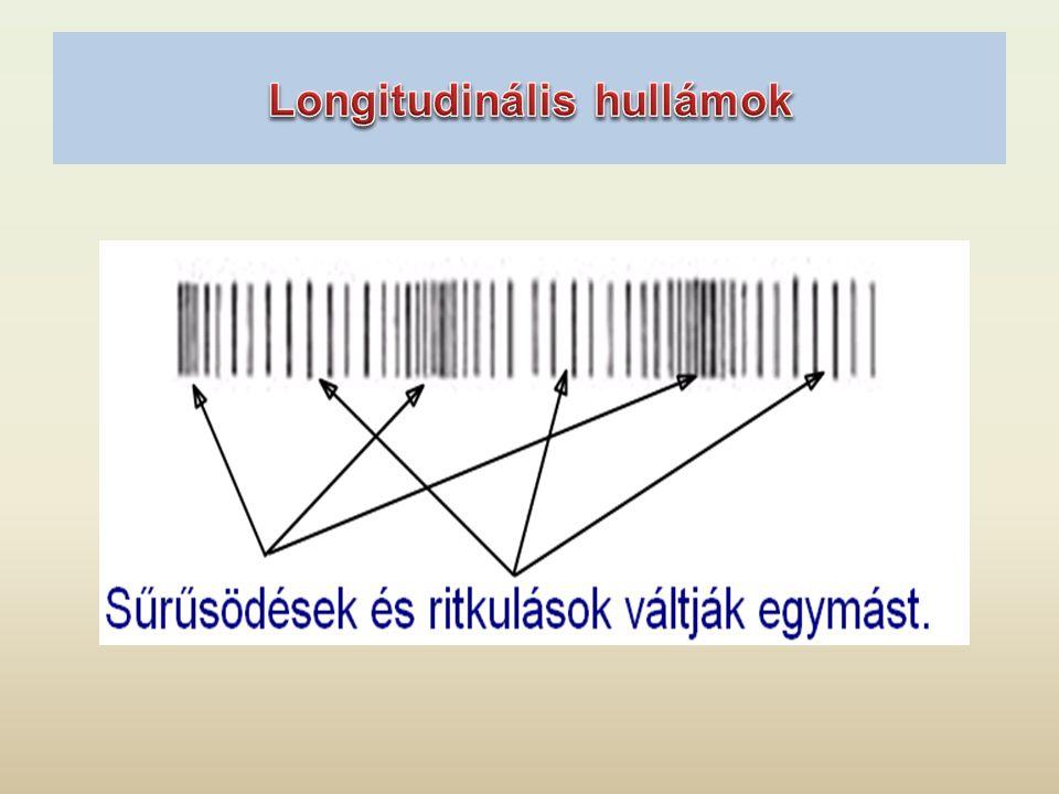 Longitudinális hullámok