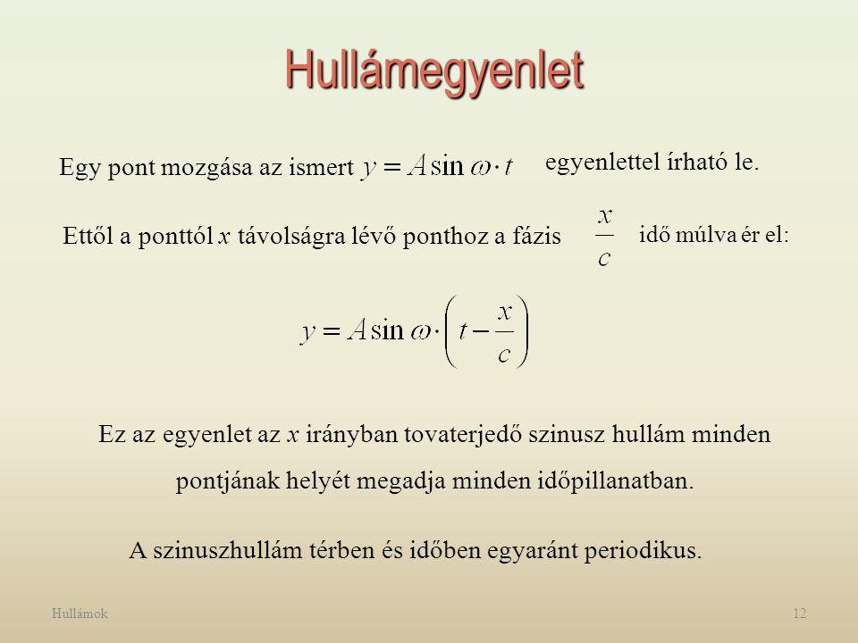 A szinuszhullám térben és időben egyaránt periodikus.