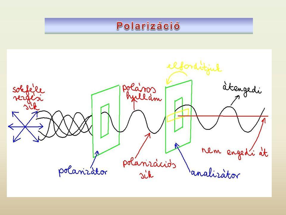 Polarizáció