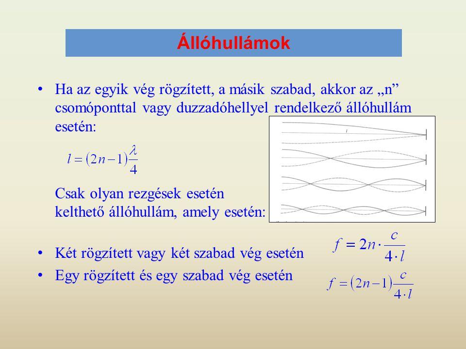 """Állóhullámok Ha az egyik vég rögzített, a másik szabad, akkor az """"n csomóponttal vagy duzzadóhellyel rendelkező állóhullám esetén:"""