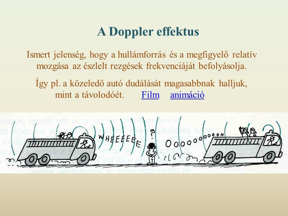 A Doppler effektus Ismert jelenség, hogy a hullámforrás és a megfigyelő relatív mozgása az észlelt rezgések frekvenciáját befolyásolja.
