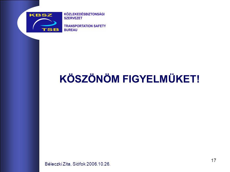 KÖSZÖNÖM FIGYELMÜKET! Béleczki Zita, Siófok 2006.10.26.