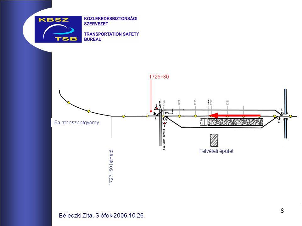 Béleczki Zita, Siófok 2006.10.26. 1725+80 Balatonszentgyörgy