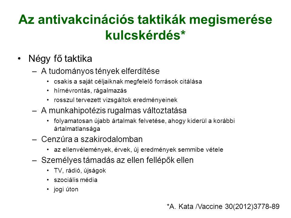 Az antivakcinációs taktikák megismerése kulcskérdés*