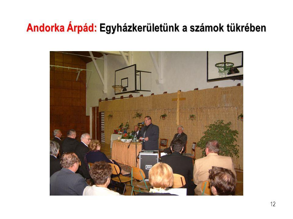 Andorka Árpád: Egyházkerületünk a számok tükrében