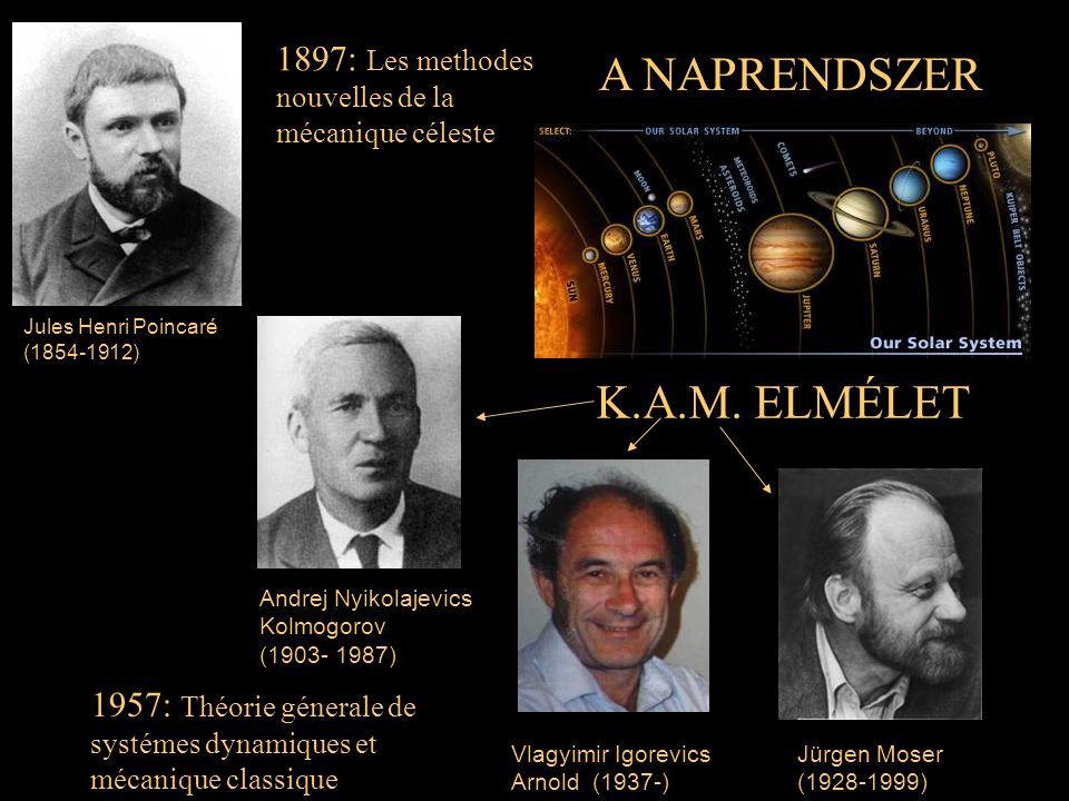 A NAPRENDSZER K.A.M. ELMÉLET