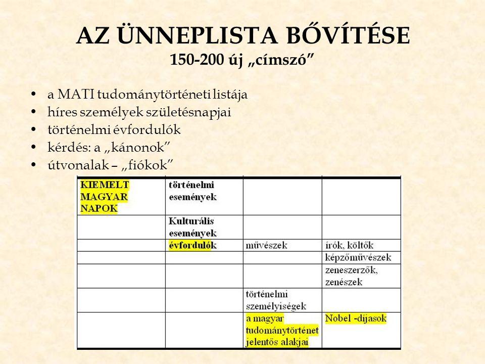 """AZ ÜNNEPLISTA BŐVÍTÉSE 150-200 új """"címszó"""