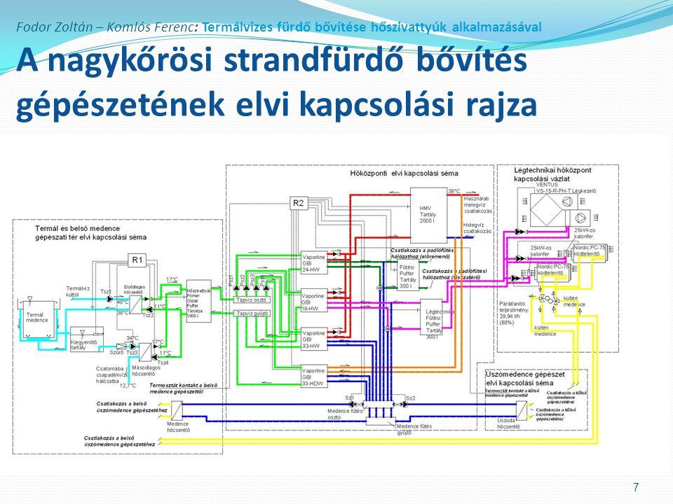 Fodor Zoltán – Komlós Ferenc: Termálvizes fürdő bővítése hőszivattyúk alkalmazásával A nagykőrösi strandfürdő bővítés gépészetének elvi kapcsolási rajza
