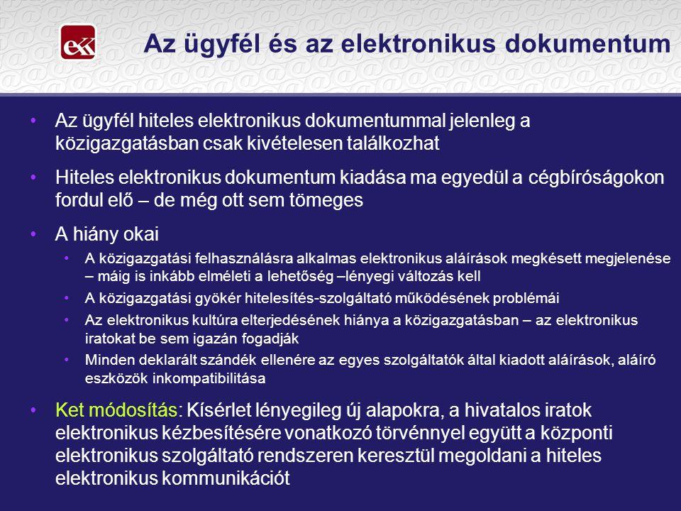 Az ügyfél és az elektronikus dokumentum