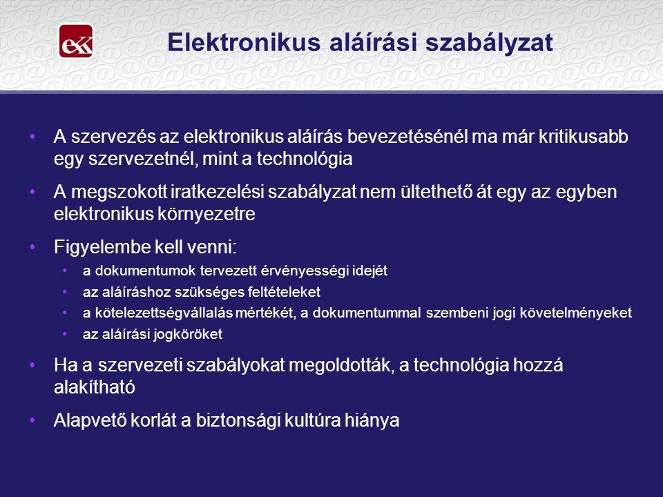 Elektronikus aláírási szabályzat
