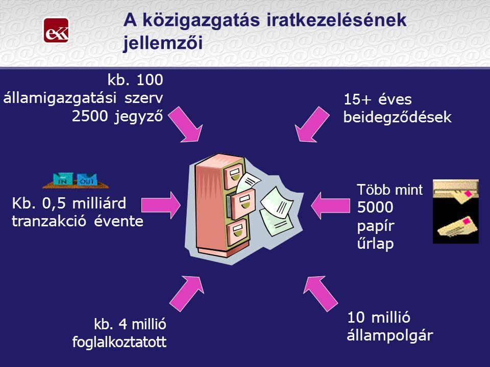 A közigazgatás iratkezelésének jellemzői