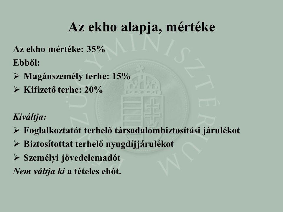Az ekho alapja, mértéke Az ekho mértéke: 35% Ebből: