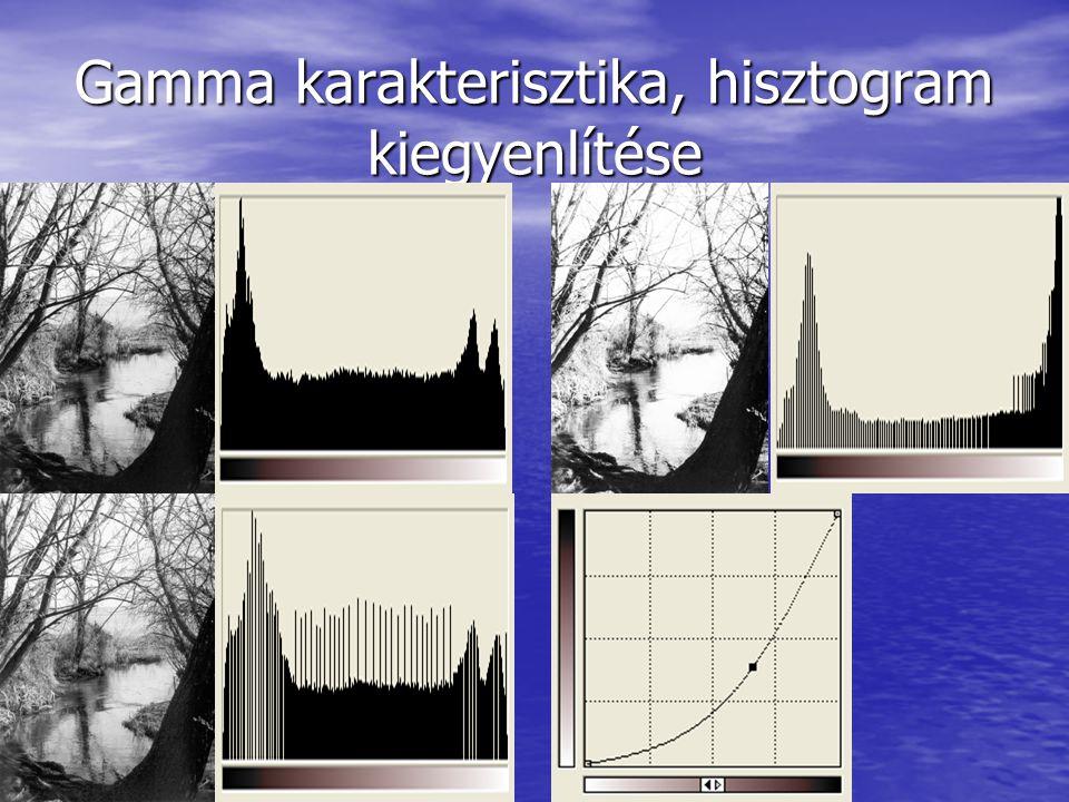 Gamma karakterisztika, hisztogram kiegyenlítése