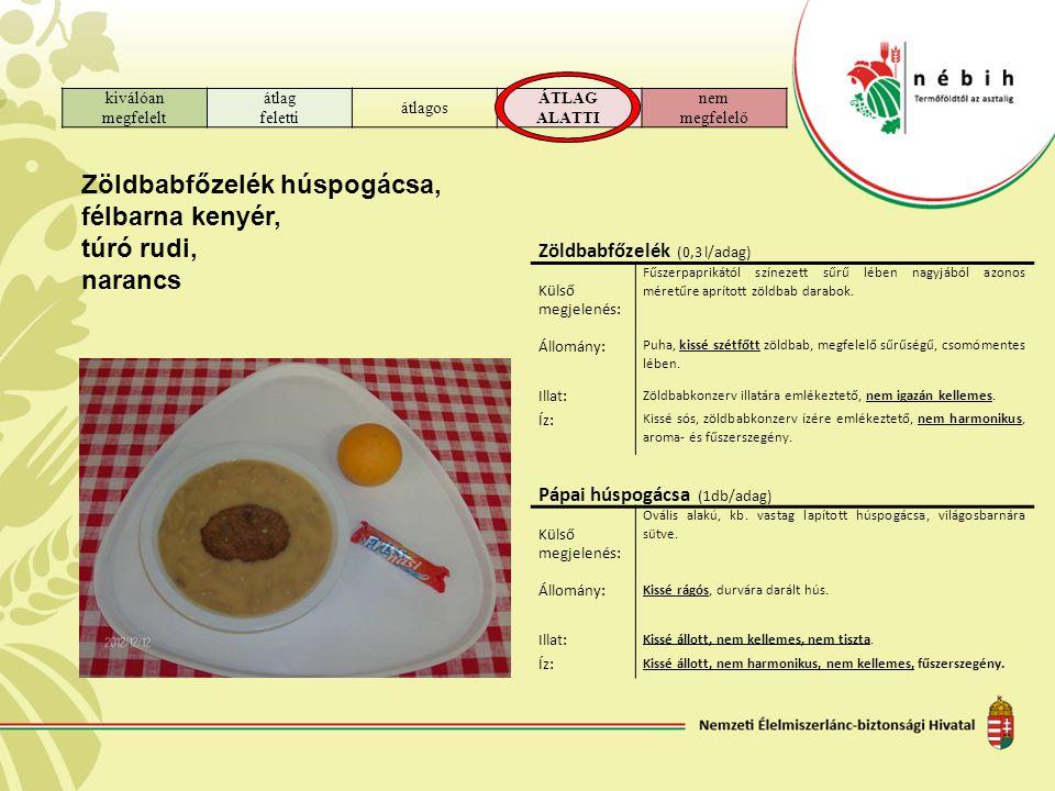 Zöldbabfőzelék húspogácsa, félbarna kenyér, túró rudi, narancs