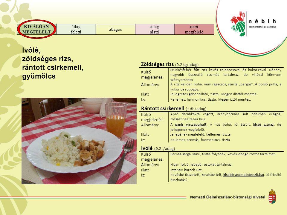 Ivólé, zöldséges rizs, rántott csirkemell, gyümölcs