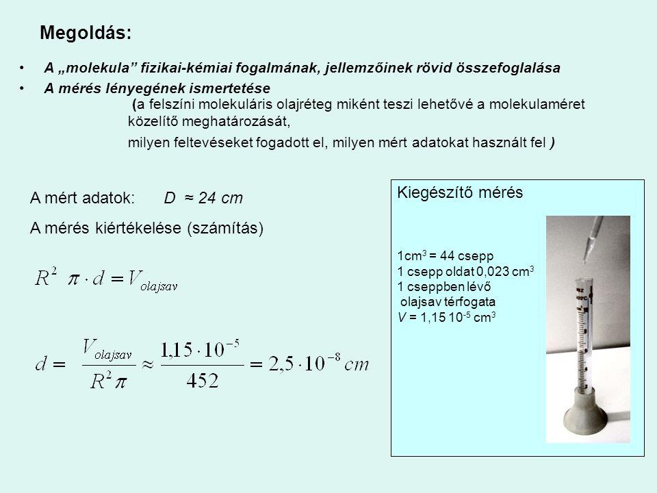 Megoldás: Kiegészítő mérés A mért adatok: D ≈ 24 cm