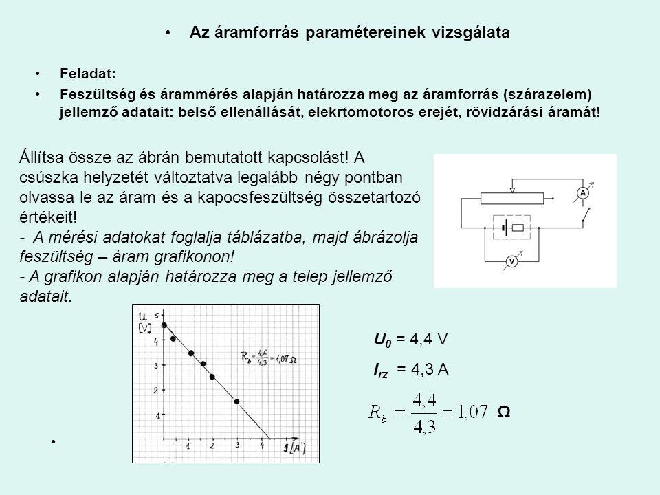 Az áramforrás paramétereinek vizsgálata