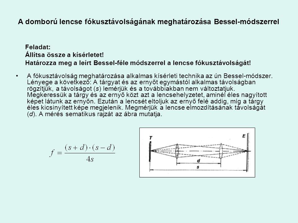 A domború lencse fókusztávolságának meghatározása Bessel-módszerrel
