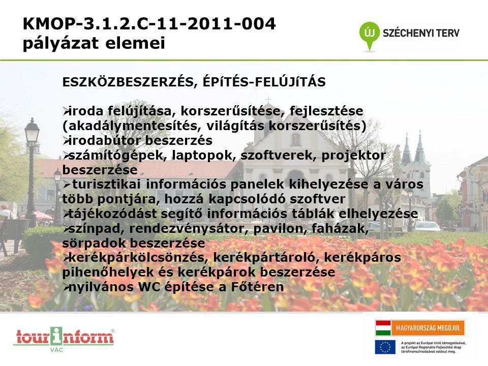 KMOP-3.1.2.C-11-2011-004 pályázat elemei