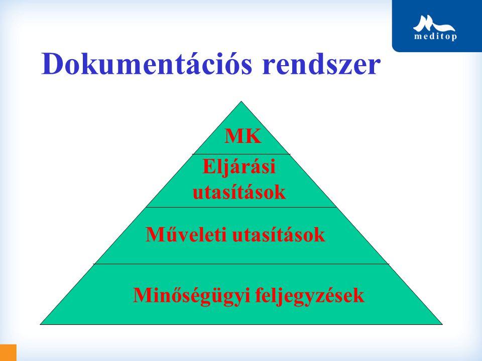 Dokumentációs rendszer