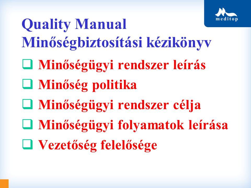 Quality Manual Minőségbiztosítási kézikönyv