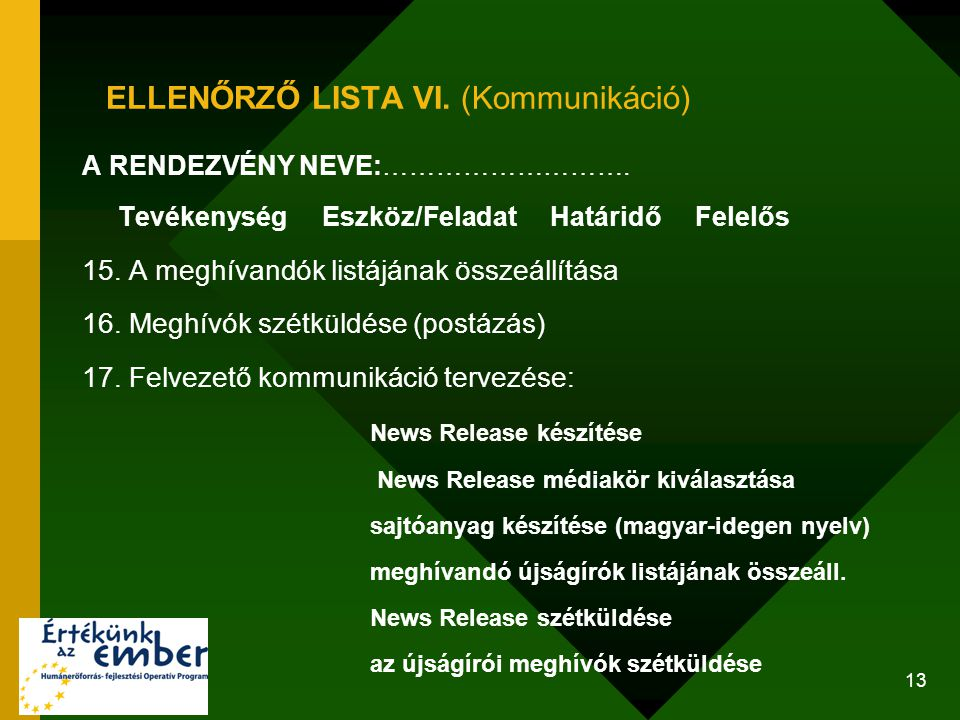 ELLENŐRZŐ LISTA VI. (Kommunikáció)