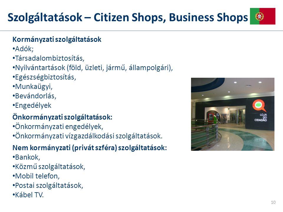 Szolgáltatások – Citizen Shops, Business Shops