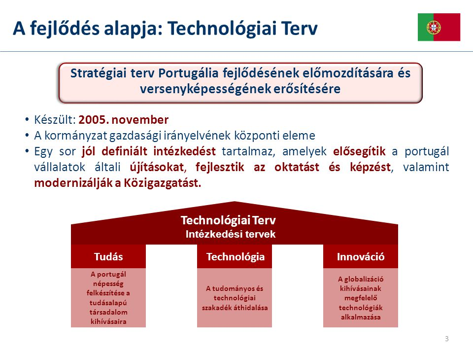 A fejlődés alapja: Technológiai Terv