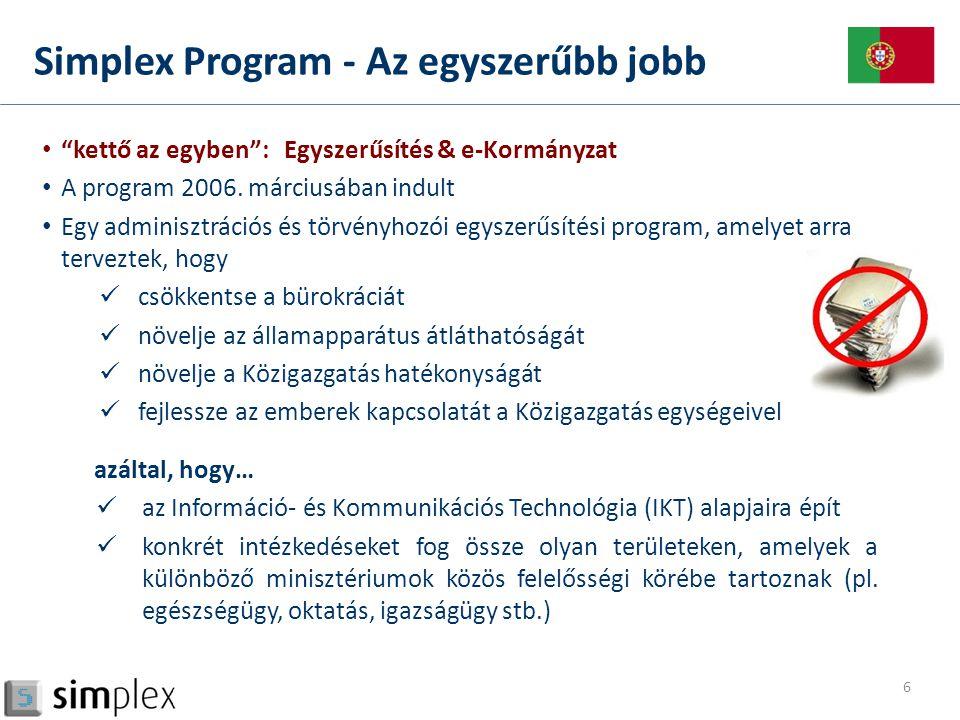 Simplex Program - Az egyszerűbb jobb