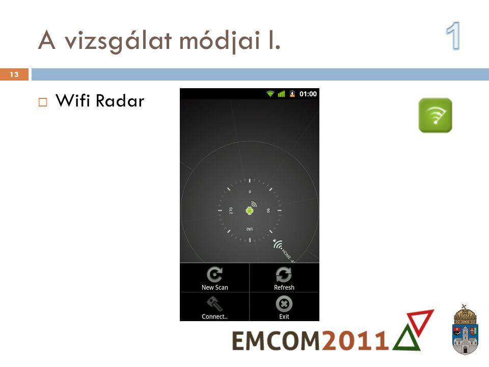 A vizsgálat módjai I. 1 Wifi Radar