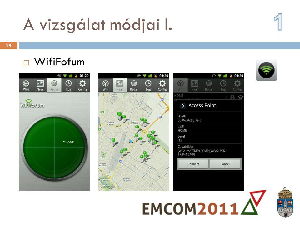 A vizsgálat módjai I. 1 WifiFofum