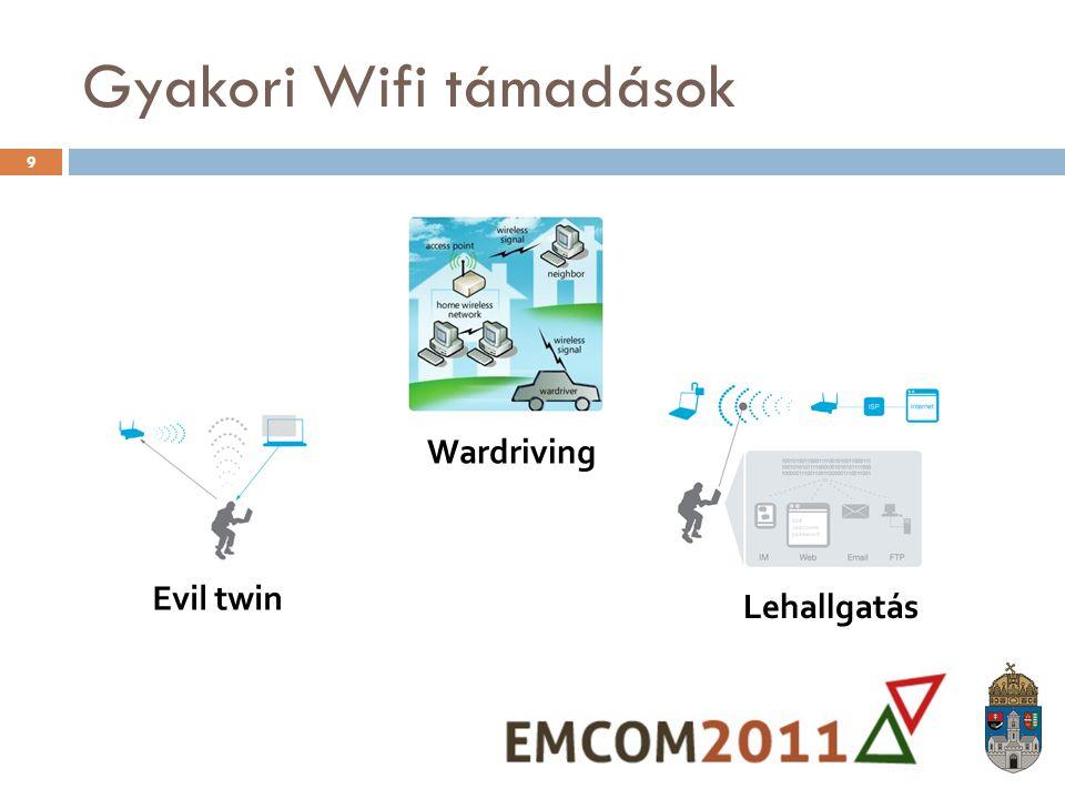 Gyakori Wifi támadások