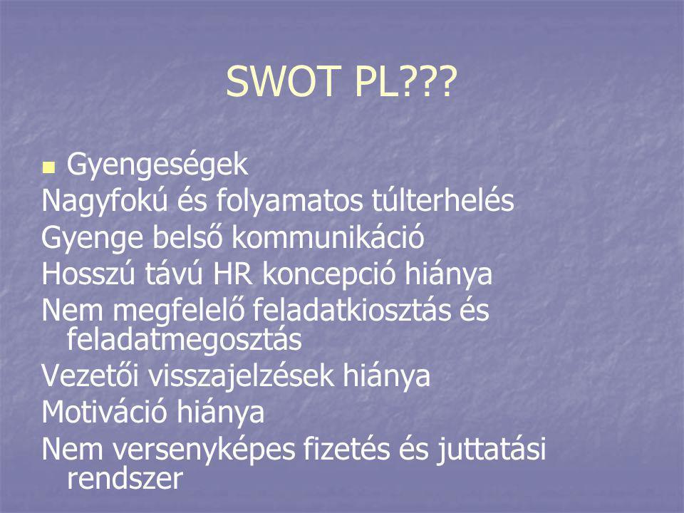 SWOT PL Gyengeségek Nagyfokú és folyamatos túlterhelés