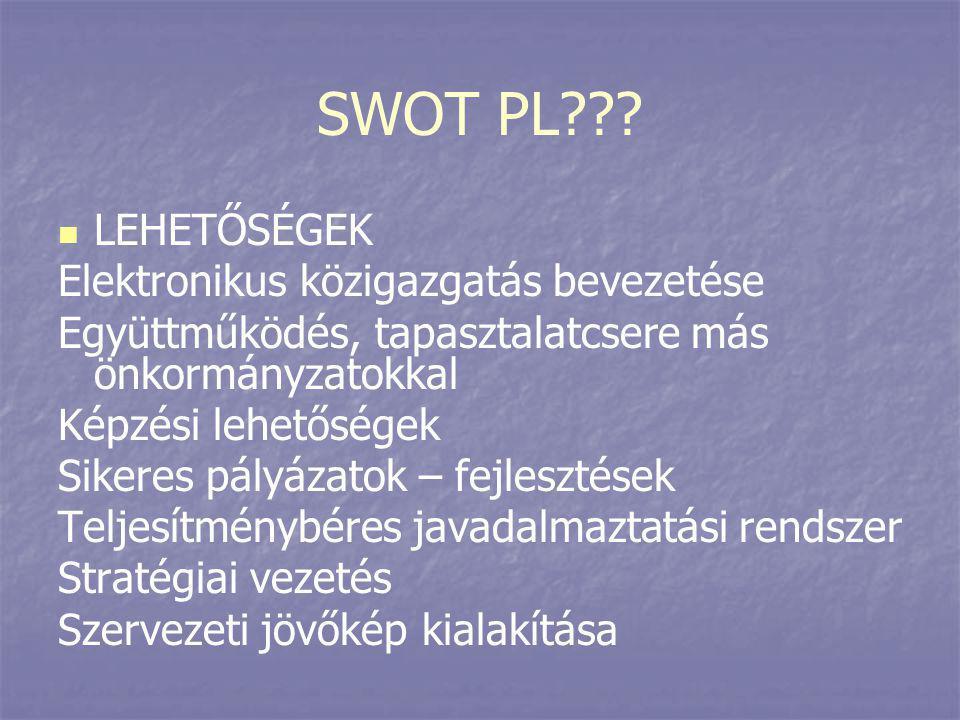 SWOT PL LEHETŐSÉGEK Elektronikus közigazgatás bevezetése