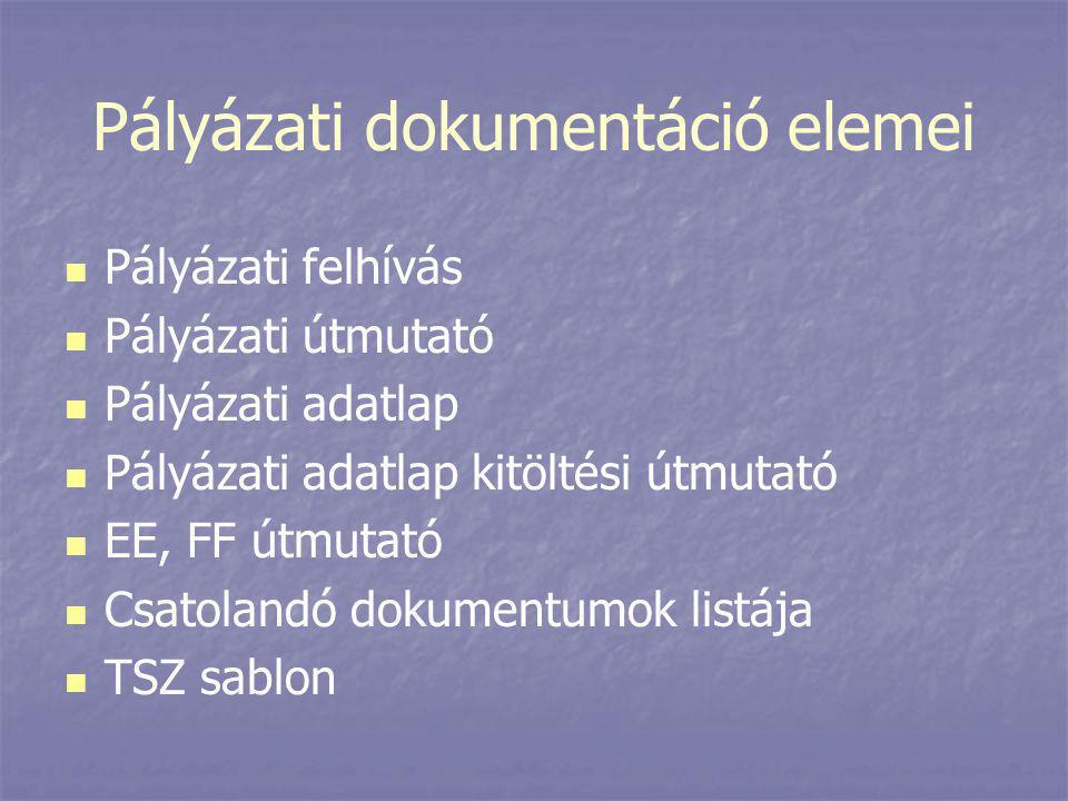 Pályázati dokumentáció elemei