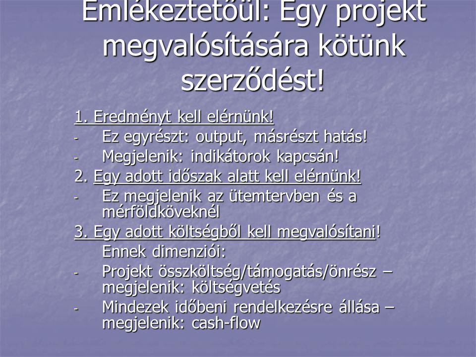 Emlékeztetőül: Egy projekt megvalósítására kötünk szerződést!