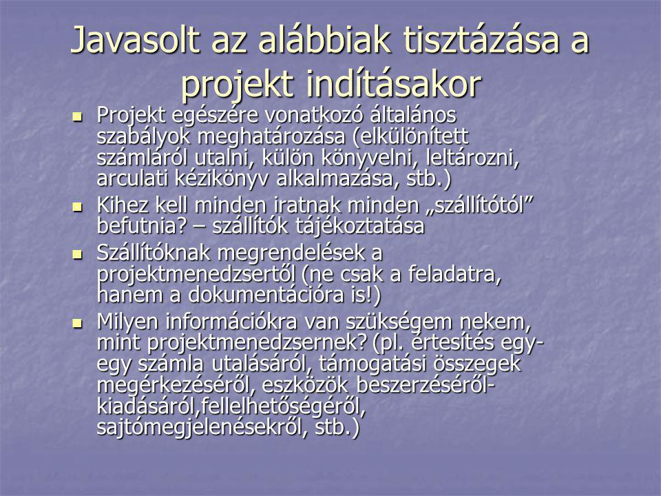 Javasolt az alábbiak tisztázása a projekt indításakor