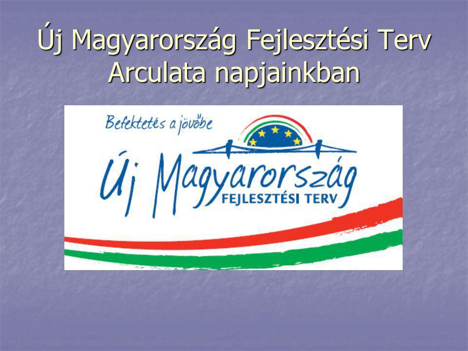 Új Magyarország Fejlesztési Terv Arculata napjainkban