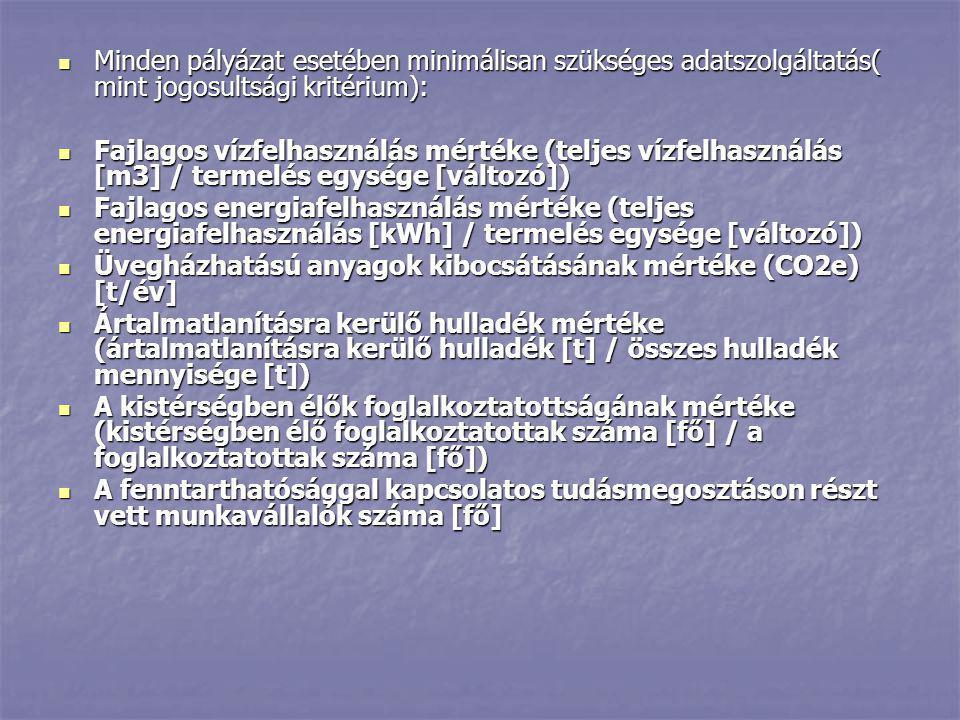 Minden pályázat esetében minimálisan szükséges adatszolgáltatás( mint jogosultsági kritérium):